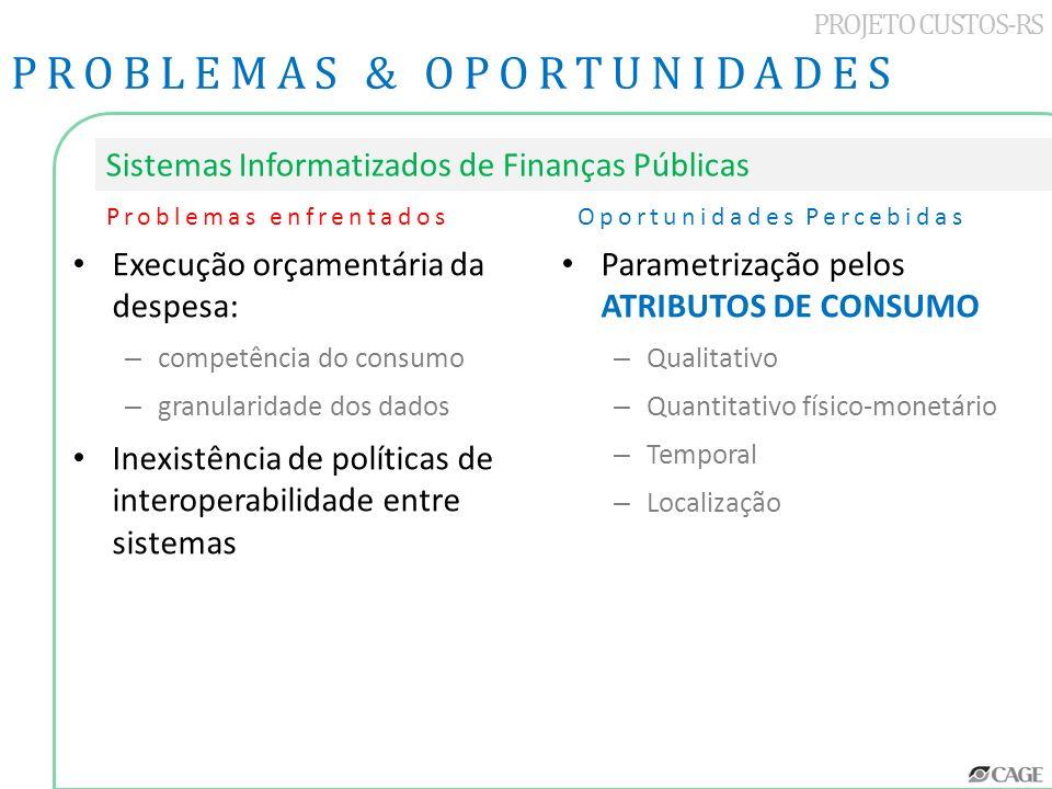PROJETO CUSTOS-RS PROBLEMAS & OPORTUNIDADES Sistemas Informatizados de Finanças Públicas Execução orçamentária da despesa: – competência do consumo –