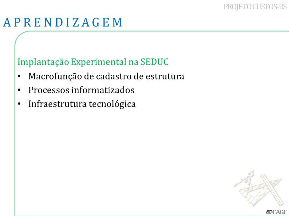 PROJETO CUSTOS-RS Implantação Experimental na SEDUC Macrofunção de cadastro de estrutura Processos informatizados Infraestrutura tecnológica APRENDIZA