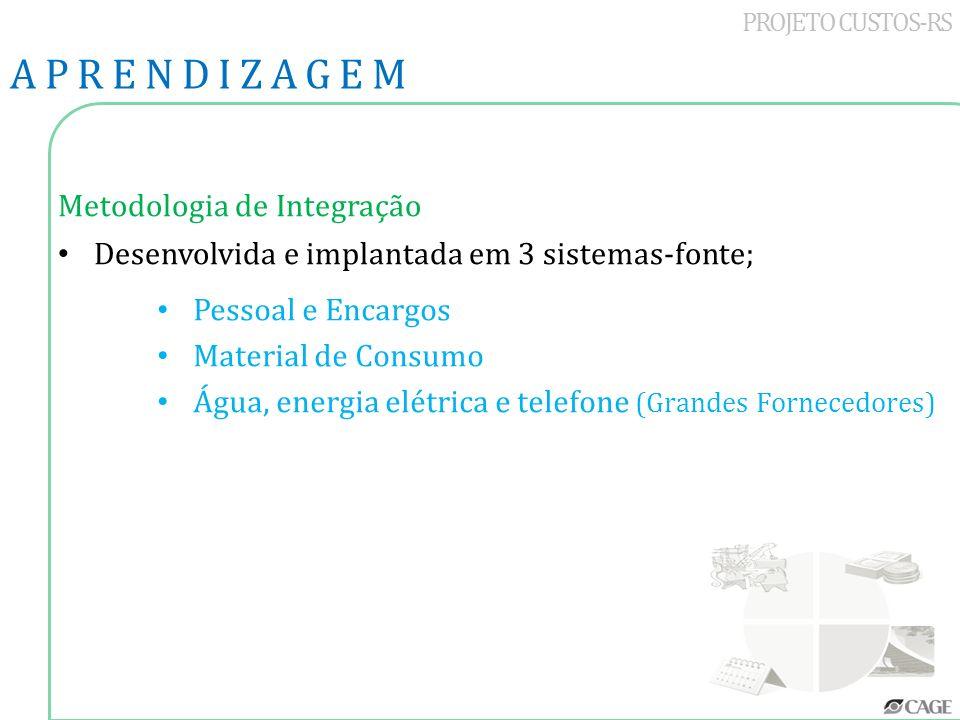 PROJETO CUSTOS-RS Metodologia de Integração Desenvolvida e implantada em 3 sistemas-fonte; APRENDIZAGEM Pessoal e Encargos Material de Consumo Água, e