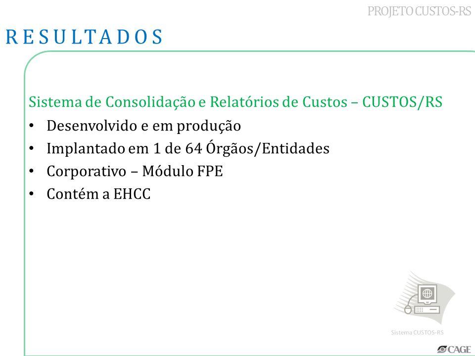 PROJETO CUSTOS-RS Sistema de Consolidação e Relatórios de Custos – CUSTOS/RS Desenvolvido e em produção Implantado em 1 de 64 Órgãos/Entidades Corpora
