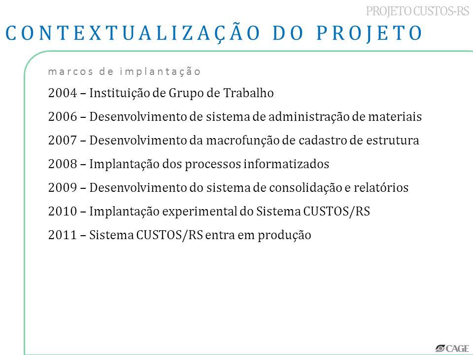 PROJETO CUSTOS-RS CONTEXTUALIZAÇÃO DO PROJETO marcos de implantação 2004 – Instituição de Grupo de Trabalho 2006 – Desenvolvimento de sistema de admin