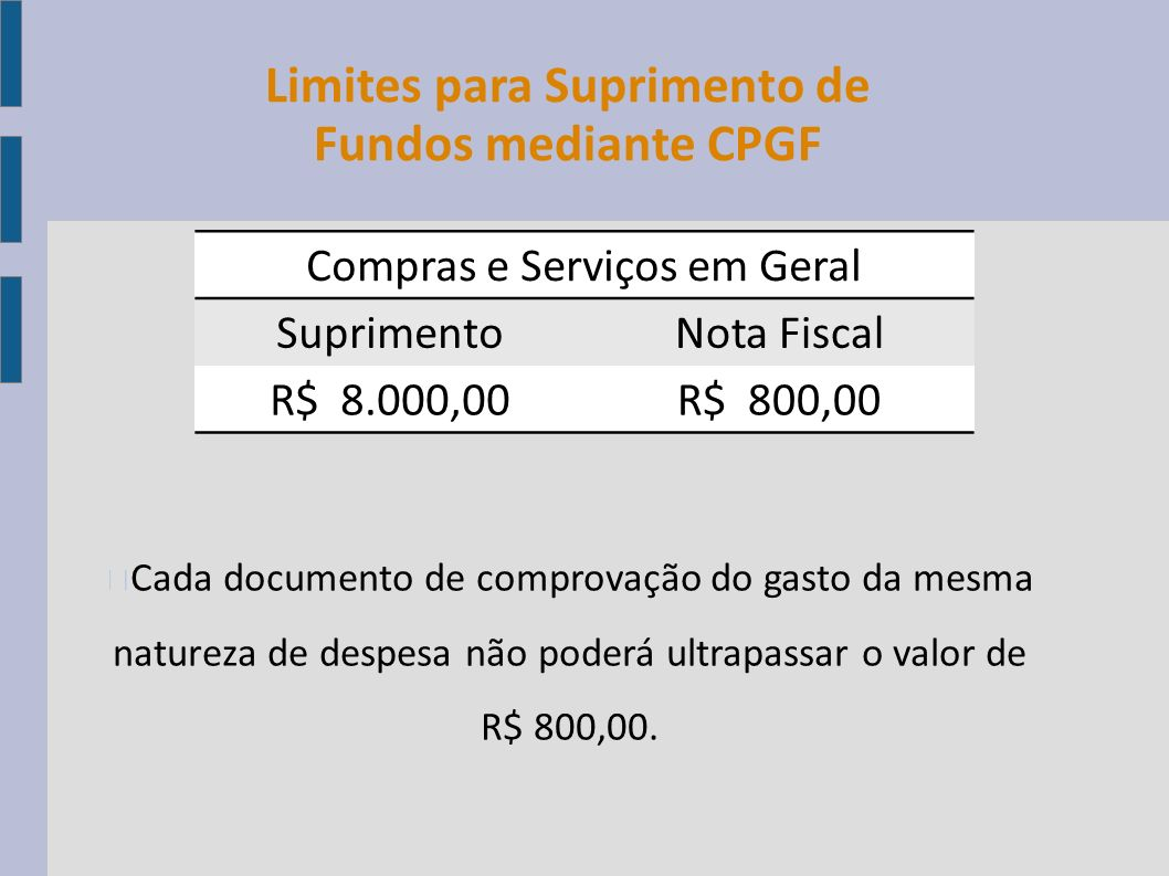 Limites para Suprimento de Fundos mediante CPGF Compras e Serviços em Geral SuprimentoNota Fiscal R$ 8.000,00R$ 800,00 Cada documento de comprovação d