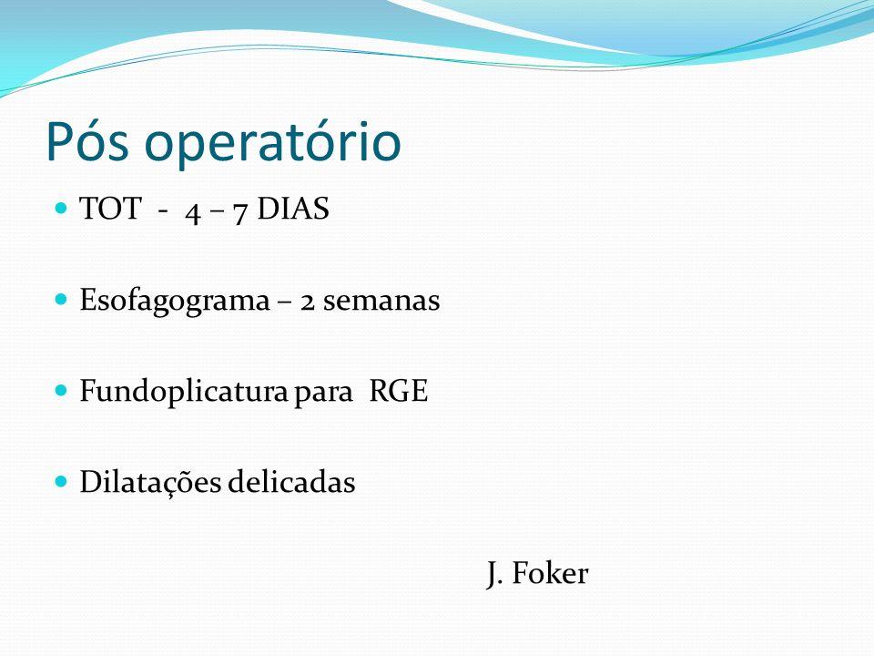 Pós operatório TOT - 4 – 7 DIAS Esofagograma – 2 semanas Fundoplicatura para RGE Dilatações delicadas J. Foker