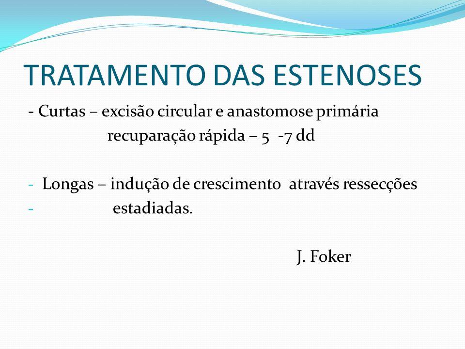 TRATAMENTO DAS ESTENOSES - Curtas – excisão circular e anastomose primária recuparação rápida – 5 -7 dd - Longas – indução de crescimento através ress