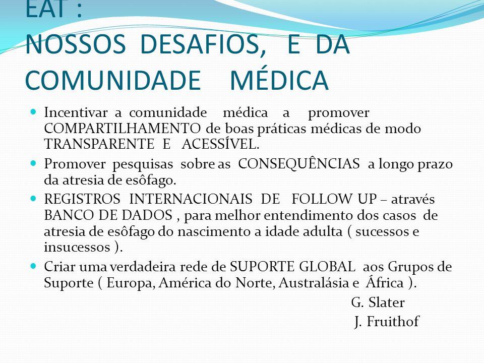 EAT : NOSSOS DESAFIOS, E DA COMUNIDADE MÉDICA Incentivar a comunidade médica a promover COMPARTILHAMENTO de boas práticas médicas de modo TRANSPARENTE