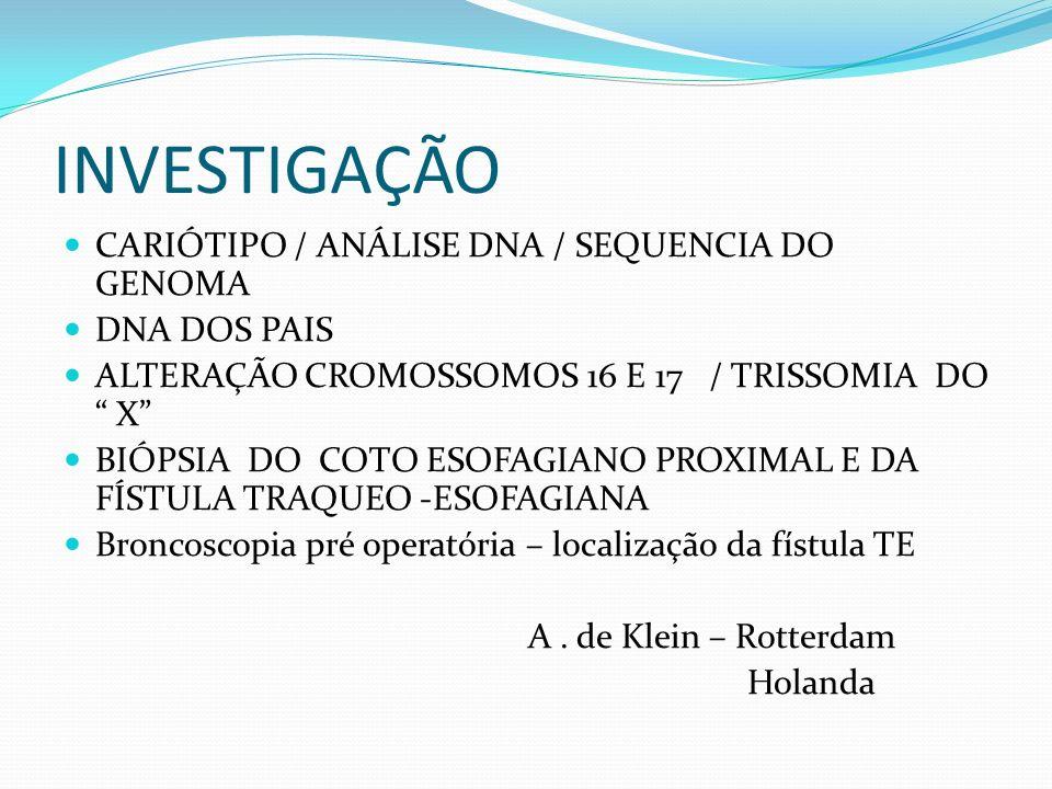 INVESTIGAÇÃO CARIÓTIPO / ANÁLISE DNA / SEQUENCIA DO GENOMA DNA DOS PAIS ALTERAÇÃO CROMOSSOMOS 16 E 17 / TRISSOMIA DO X BIÓPSIA DO COTO ESOFAGIANO PROX
