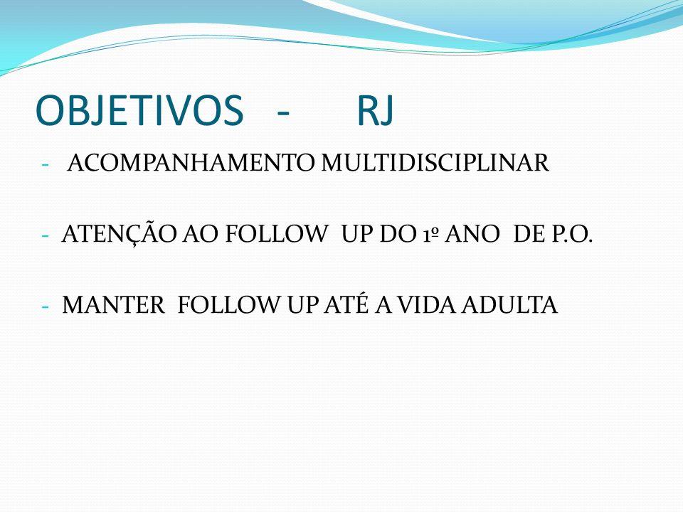 OBJETIVOS - RJ - ACOMPANHAMENTO MULTIDISCIPLINAR - ATENÇÃO AO FOLLOW UP DO 1º ANO DE P.O. - MANTER FOLLOW UP ATÉ A VIDA ADULTA