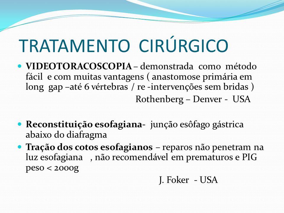 TRATAMENTO CIRÚRGICO VANTAGENS DA TORACOTOMIA - Acesso extra pleural mais fácil - Técnica de amplo e seguro conhecimento - Complicações conhecidas - DESVANTAGENS DA VIDEOTORACOSCOPIA - Curva de aprendizado baixa entre cirurgiões e anestesistas - Suturas menos seguras pela limitação instrumental dos movimentos - Detalhes técnicos não estabelecidos (clips para fístula.