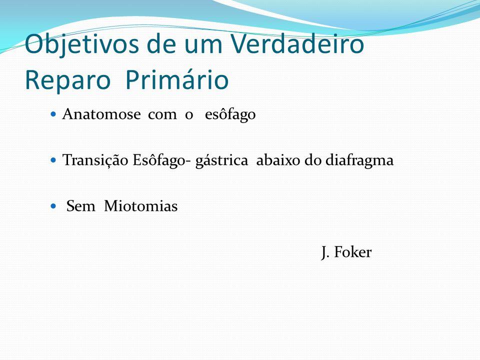 Objetivos de um Verdadeiro Reparo Primário Anatomose com o esôfago Transição Esôfago- gástrica abaixo do diafragma Sem Miotomias J. Foker