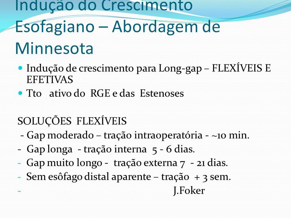 FOLLOW UP PRECOCE RX DO CONTORNO ESOFAGIANO ENDOSCOPIA SEED – avaliação de malformações do TGI associadas MANOMETRIA AVALIAÇÃO DA FUNÇÃO PULMONAR J.