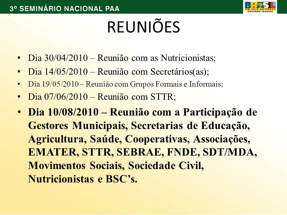 REUNIÕES Dia 30/04/2010 – Reunião com as Nutricionistas; Dia 14/05/2010 – Reunião com Secretários(as); Dia 19/05/2010 – Reunião com Grupos Formais e I