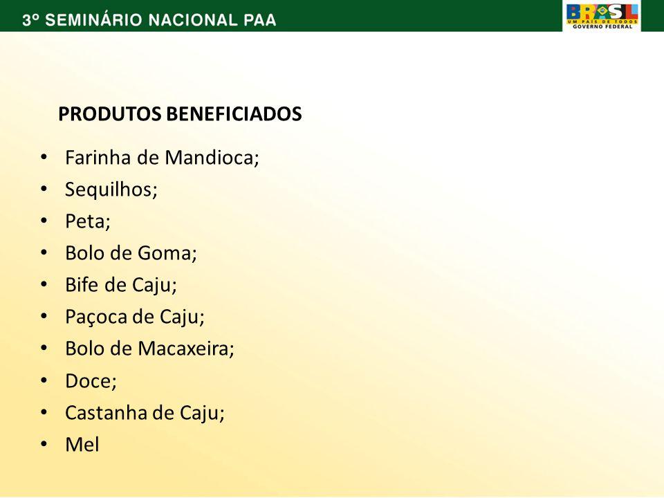 PRODUTOS BENEFICIADOS Farinha de Mandioca; Sequilhos; Peta; Bolo de Goma; Bife de Caju; Paçoca de Caju; Bolo de Macaxeira; Doce; Castanha de Caju; Mel
