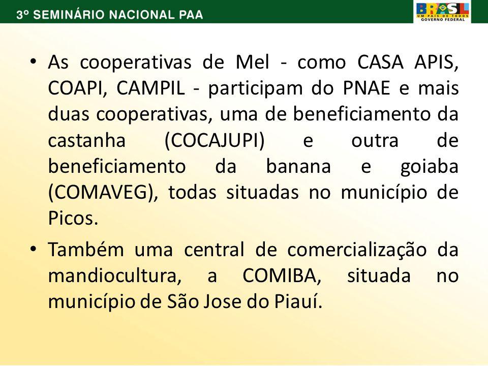 As cooperativas de Mel - como CASA APIS, COAPI, CAMPIL - participam do PNAE e mais duas cooperativas, uma de beneficiamento da castanha (COCAJUPI) e o