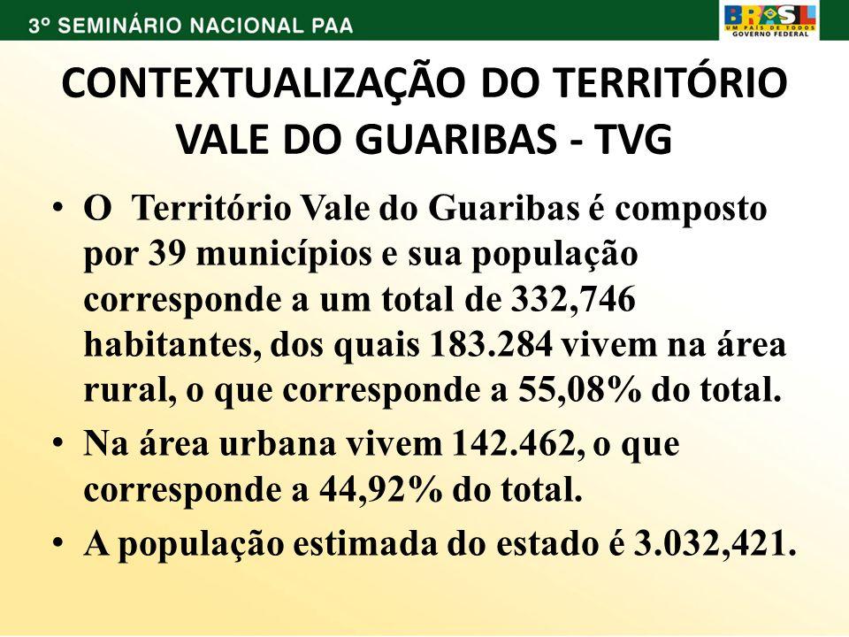 CONTEXTUALIZAÇÃO DO TERRITÓRIO VALE DO GUARIBAS - TVG O Território Vale do Guaribas é composto por 39 municípios e sua população corresponde a um tota