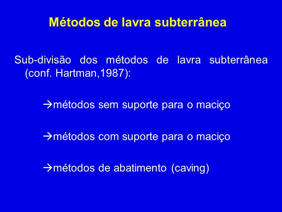 Métodos de lavra subterrânea Sub-divisão dos métodos de lavra subterrânea (conf. Hartman,1987): métodos sem suporte para o maciço métodos com suporte