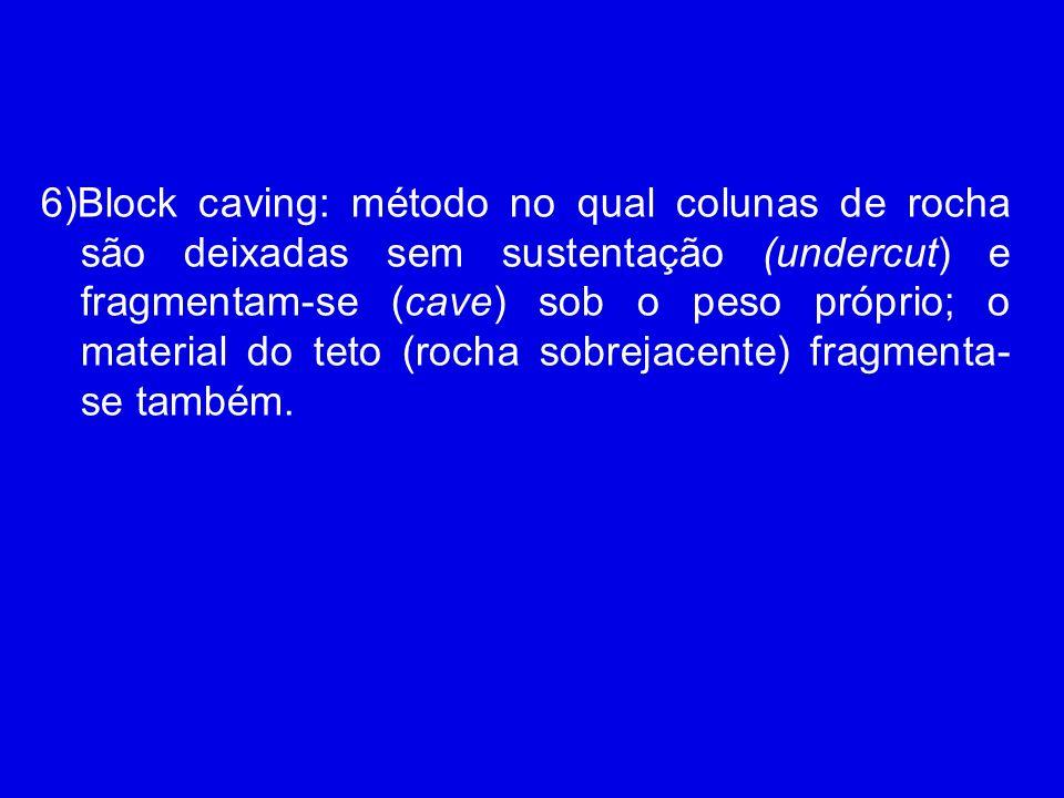 6)Block caving: método no qual colunas de rocha são deixadas sem sustentação (undercut) e fragmentam-se (cave) sob o peso próprio; o material do teto