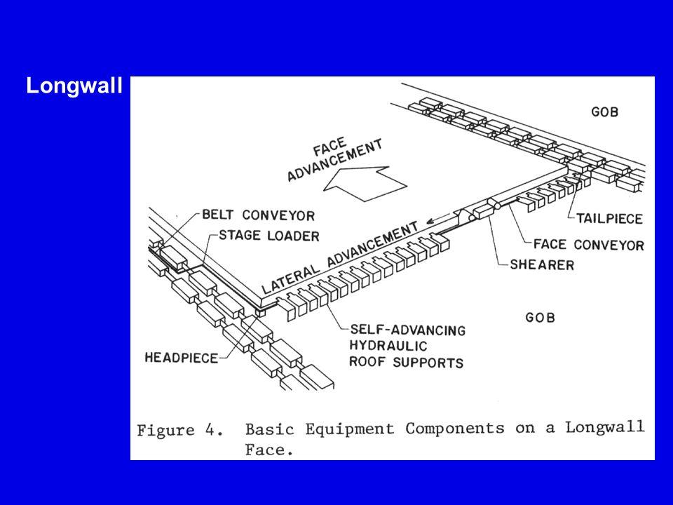 Longwall