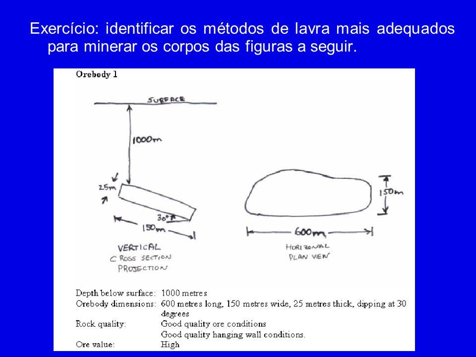 Exercício: identificar os métodos de lavra mais adequados para minerar os corpos das figuras a seguir.