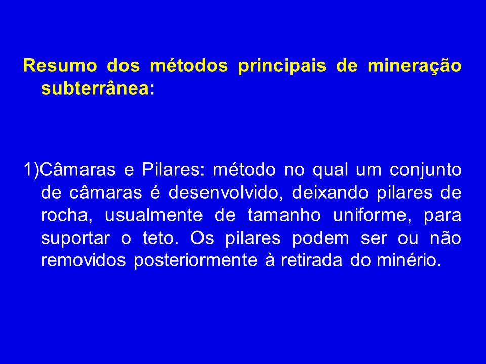Resumo dos métodos principais de mineração subterrânea: 1)Câmaras e Pilares: método no qual um conjunto de câmaras é desenvolvido, deixando pilares de