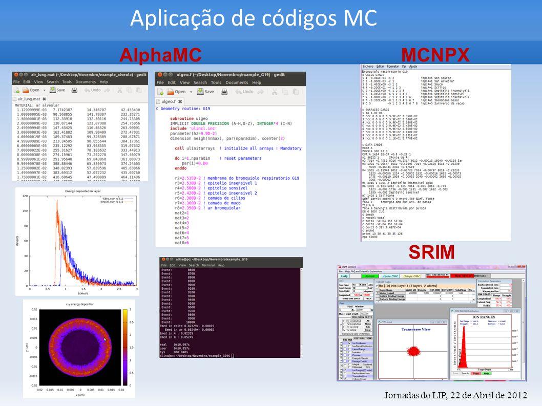 Aplicação de códigos MC MCNPXAlphaMC SRIM Jornadas do LIP, 22 de Abril de 2012