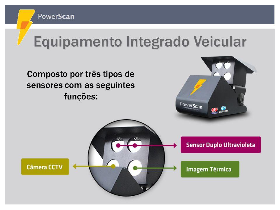 PowerScan É considerado um sistema integrado pois reúne três tecnologias: Por meio de um método preciso e eficaz, proporcionar a otimização em manuten