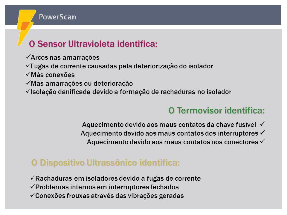 PowerScan Equipamento Integrado Veicular Equipamento Integrado Veicular Composto por três tipos de sensores com as seguintes funções: