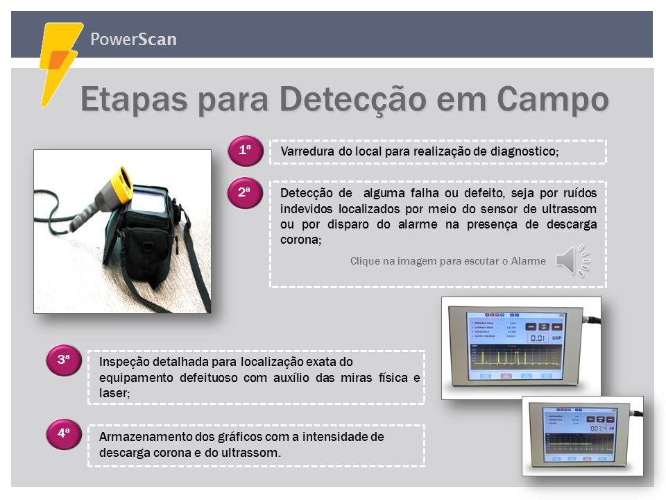 PowerScan Vantagens na Utilização do Equipamento de Detecção de Corona do Equipamento de Detecção de Corona Metodologia mais Eficaz de Inspeção Reduçã
