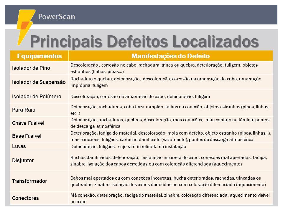 PowerScan Dados do Relatório Dados do Relatório Inspeção de Rede INSPEÇÃO DE REDE:Aérea Primária e SecundáriaDATA: 29/06/2012 TIPO DE INSPEÇÃO:Ultravi