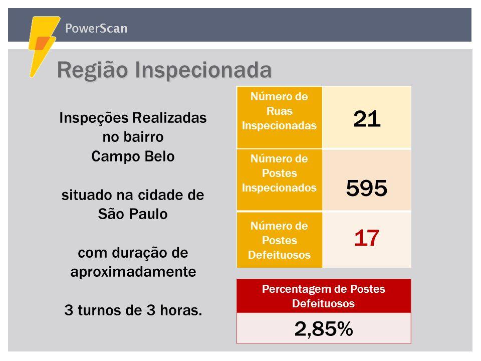 PowerScan Região Inspecionada Região Inspecionada Ruas Inspecionadas Postes Defeituosos Campo Belo