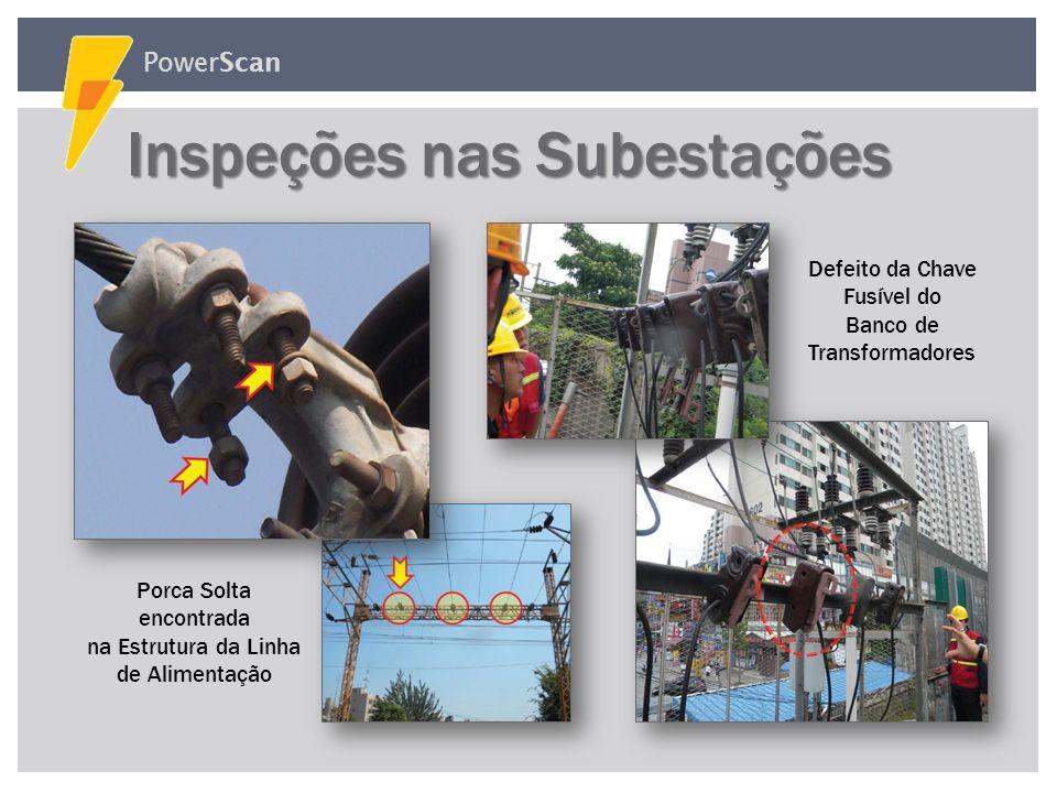 PowerScan Inspeções nas Subestações Inspeções nas Subestações