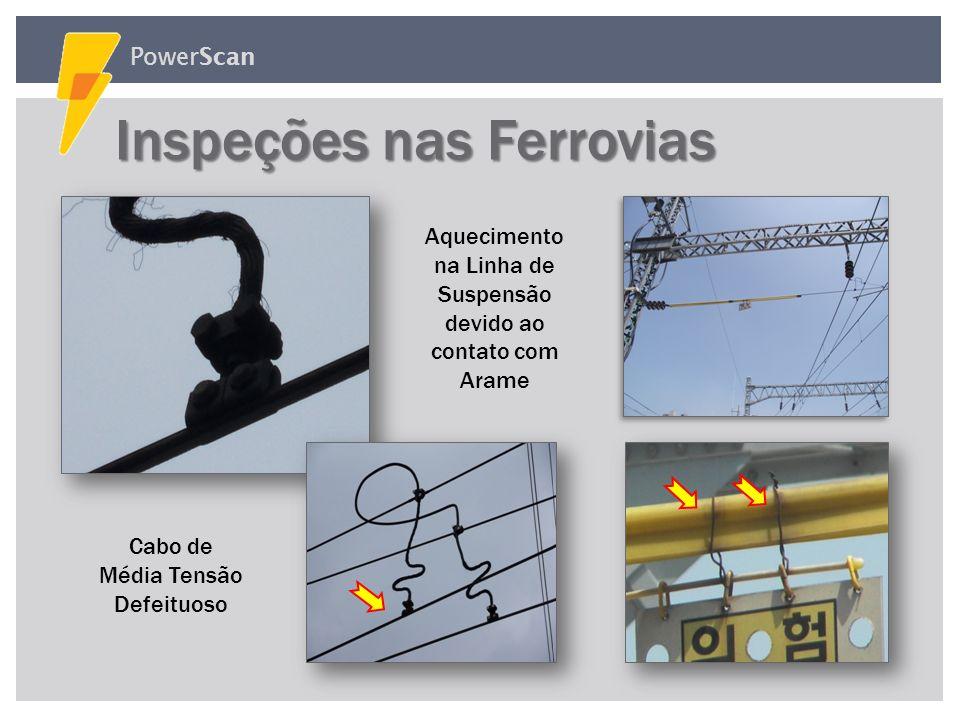PowerScan Inspeções nas Ferrovias Inspeções nas Ferrovias Descarga de Corona na Estrutura devido ao contato com Ninho de Pássaro