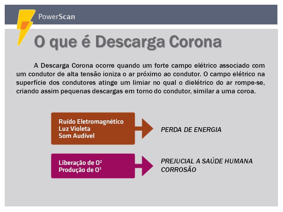 PowerScan ndice Índice O que é Descarga Corona Problemas Gerados por Descarga Corona Áreas de Ocorrência I mportância da Manutenção Preventiva e Predi