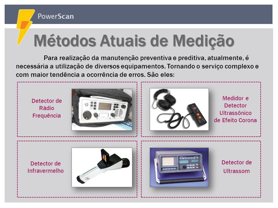 PowerScan Importância da Manutenção Preventiva e Preditiva Importância da Manutenção Preventiva e Preditiva para o sistema elétrico para o sistema elé