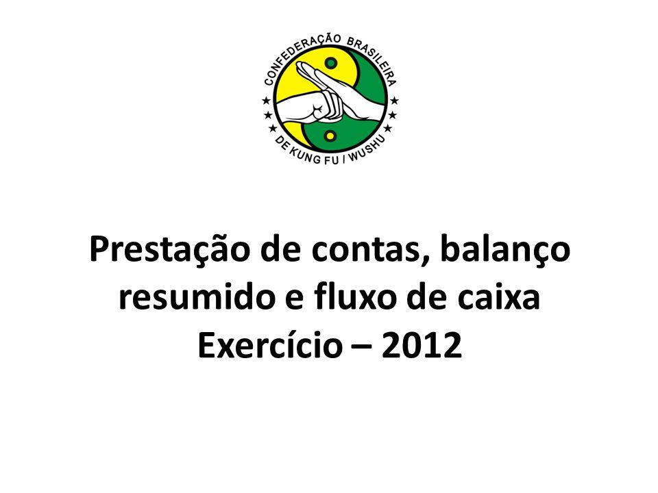 Receita 2012 *Outras Receitas: Cursos Técnicos, Cursos de Arbitragem, Oficinas, Workshops, uniformes de seleção, outras movimentações financeiras.