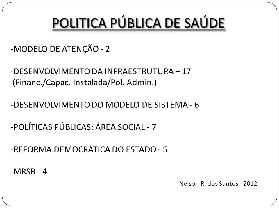 POLÍTICA PÚBLICA DE SAÚDE Modelo de Atenção 1- Atenção Básica /Sistema 2- Modelo de Atenção Desenvolvimento da Infraestrutura 3- Crescimento de Estabelecimentos/Emprego 4- Emprego Médico/Leitos 5- % Orçamento (M e E) 6- Produção/2010 7- RCU x Despesa MS 8- Gasto Público/PIB 9- Participação F.E.M 10- Financ.