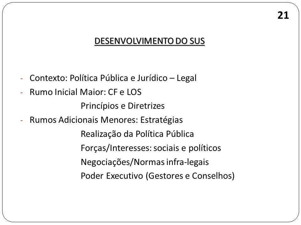 - Contexto: Política Pública e Jurídico – Legal - Rumo Inicial Maior: CF e LOS Princípios e Diretrizes - Rumos Adicionais Menores: Estratégias Realiza