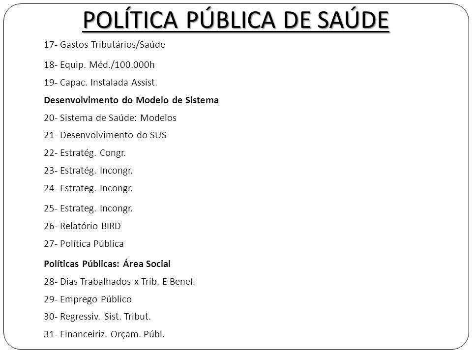 POLÍTICA PÚBLICA DE SAÚDE 17- Gastos Tributários/Saúde 18- Equip. Méd./100.000h 19- Capac. Instalada Assist. Desenvolvimento do Modelo de Sistema 20-