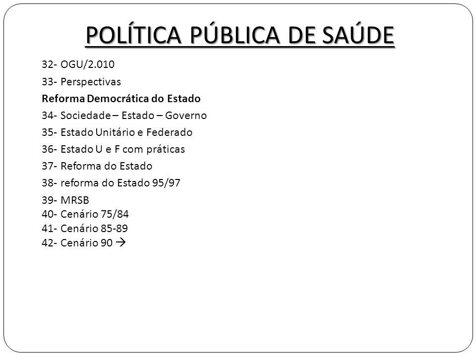 Eleições Indiretas – Trancredo / Sarney (85) Absorção de Atores da Ref.