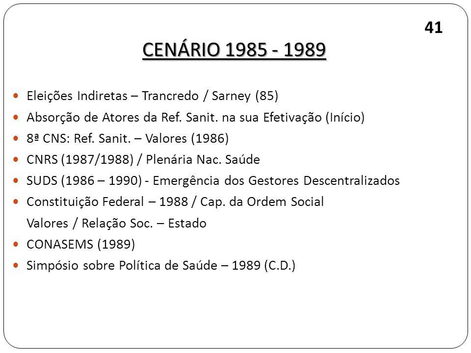 Eleições Indiretas – Trancredo / Sarney (85) Absorção de Atores da Ref. Sanit. na sua Efetivação (Início) 8ª CNS: Ref. Sanit. – Valores (1986) CNRS (1