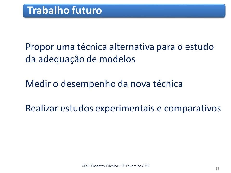 Trabalho futuro GI3 – Encontro Ericeira – 20 Fevereiro 2010 Propor uma técnica alternativa para o estudo da adequação de modelos Medir o desempenho da nova técnica Realizar estudos experimentais e comparativos 14