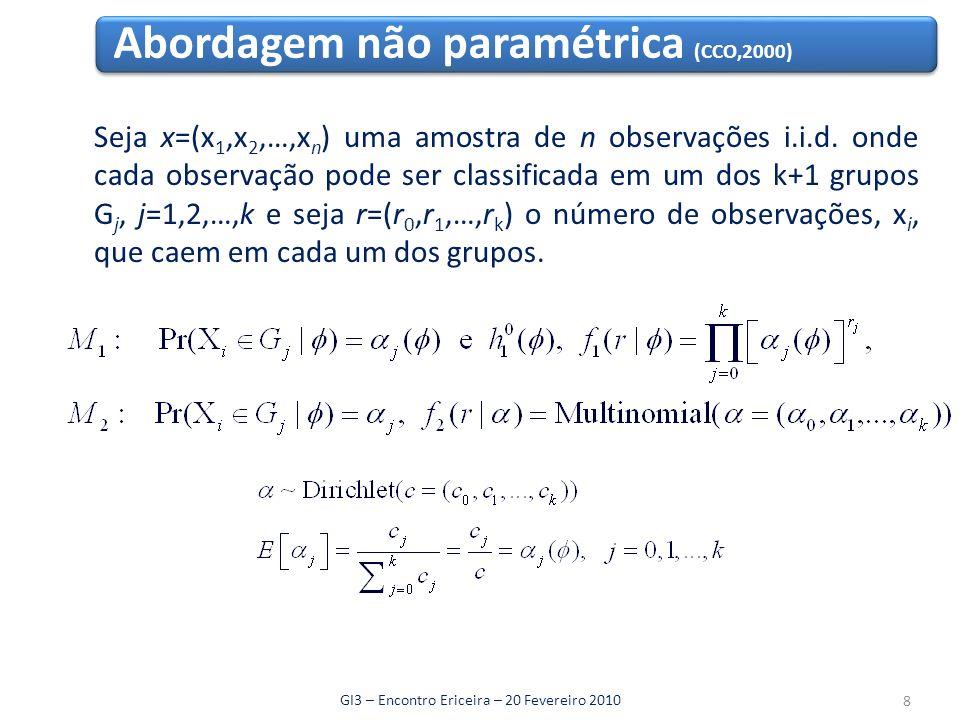 Abordagem não paramétrica (CCO,2000) GI3 – Encontro Ericeira – 20 Fevereiro 2010 Seja x=(x 1,x 2,…,x n ) uma amostra de n observações i.i.d.