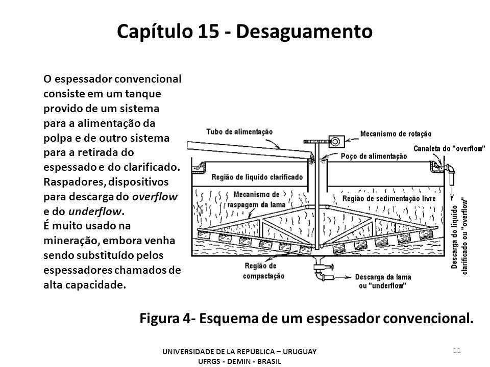 Capítulo 15 - Desaguamento UNIVERSIDADE DE LA REPUBLICA – URUGUAY UFRGS - DEMIN - BRASIL 11 O espessador convencional consiste em um tanque provido de