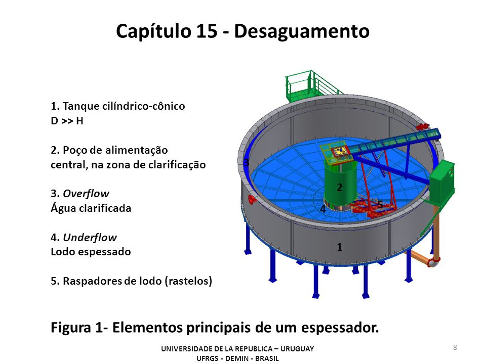 Capítulo 15 - Desaguamento UNIVERSIDADE DE LA REPUBLICA – URUGUAY UFRGS - DEMIN - BRASIL 9 Figura 2- Esquema de um espessador convencional.