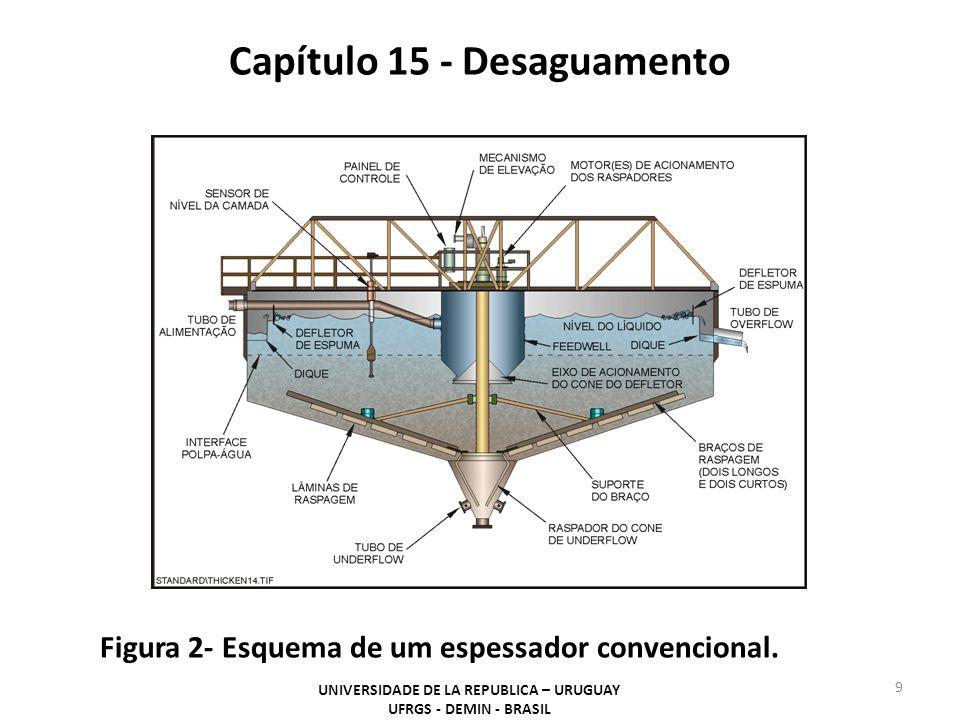 Capítulo 15 - Desaguamento UNIVERSIDADE DE LA REPUBLICA – URUGUAY UFRGS - DEMIN - BRASIL 10 Figura 3- Espessadores em Cerro Verde, Peru (Cu-Mo).