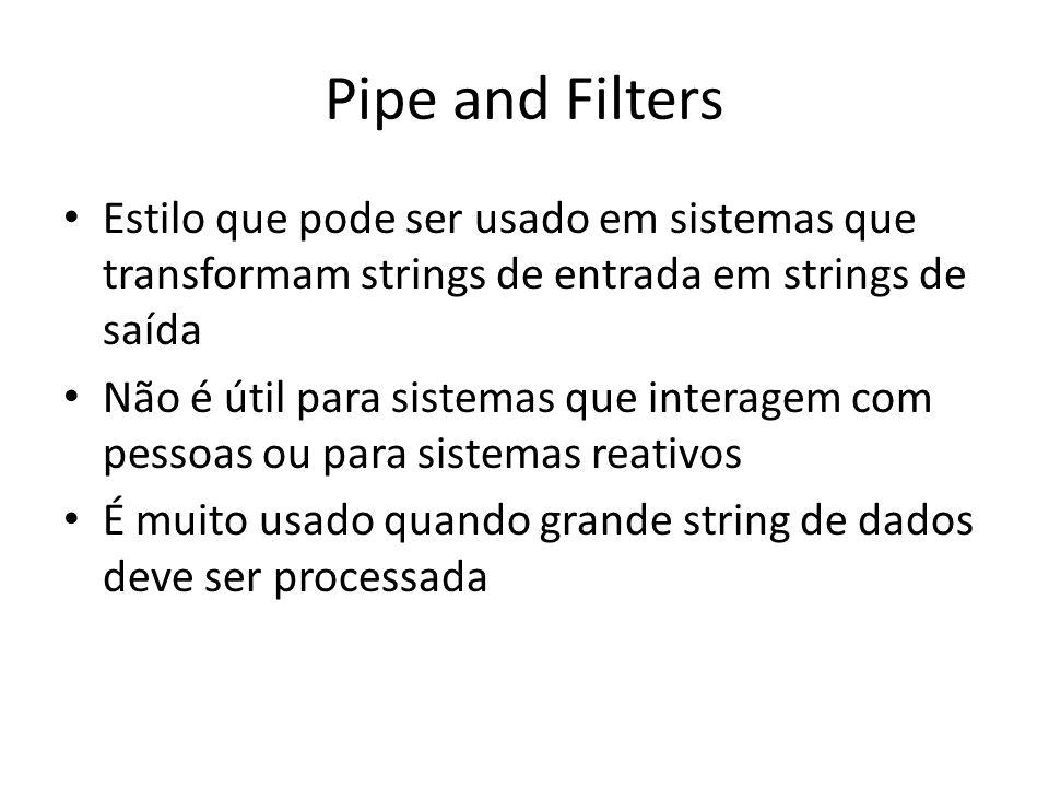 Pipe and Filters Estilo que pode ser usado em sistemas que transformam strings de entrada em strings de saída Não é útil para sistemas que interagem com pessoas ou para sistemas reativos É muito usado quando grande string de dados deve ser processada