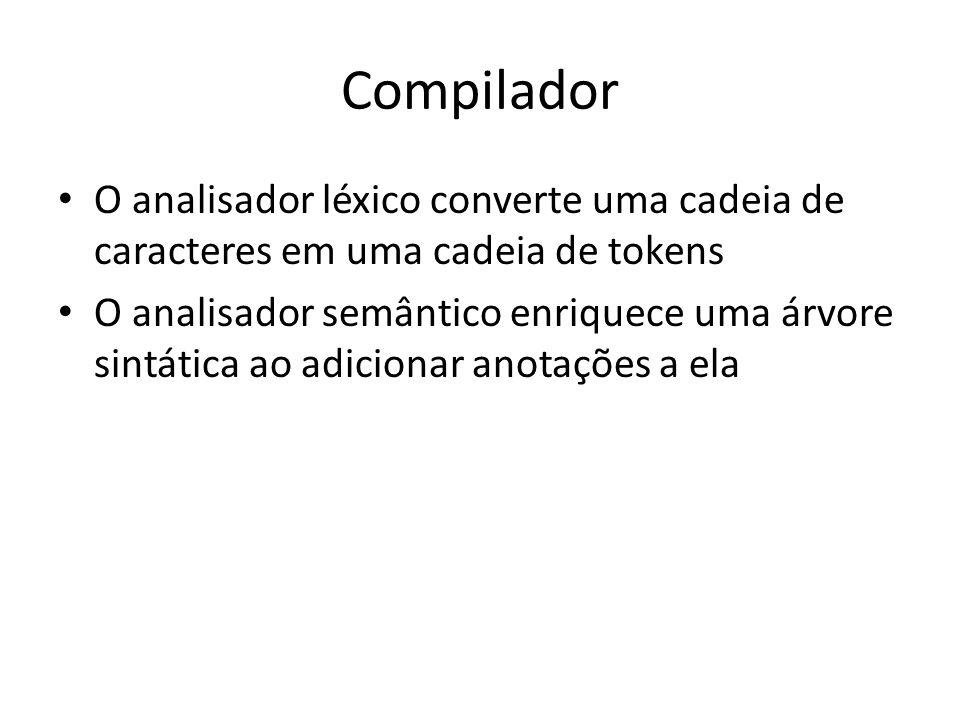 Compilador O analisador léxico converte uma cadeia de caracteres em uma cadeia de tokens O analisador semântico enriquece uma árvore sintática ao adicionar anotações a ela