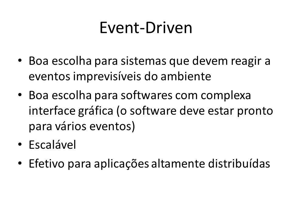 Event-Driven Boa escolha para sistemas que devem reagir a eventos imprevisíveis do ambiente Boa escolha para softwares com complexa interface gráfica (o software deve estar pronto para vários eventos) Escalável Efetivo para aplicações altamente distribuídas