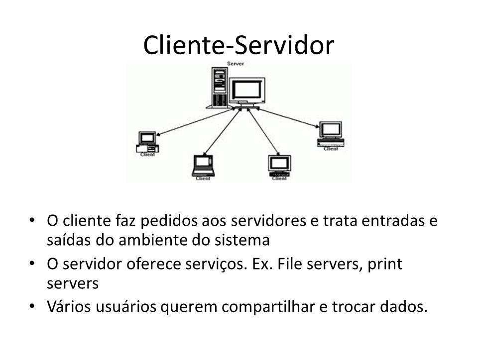 Cliente-Servidor O cliente faz pedidos aos servidores e trata entradas e saídas do ambiente do sistema O servidor oferece serviços.