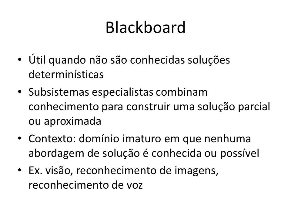 Blackboard Útil quando não são conhecidas soluções determinísticas Subsistemas especialistas combinam conhecimento para construir uma solução parcial ou aproximada Contexto: domínio imaturo em que nenhuma abordagem de solução é conhecida ou possível Ex.