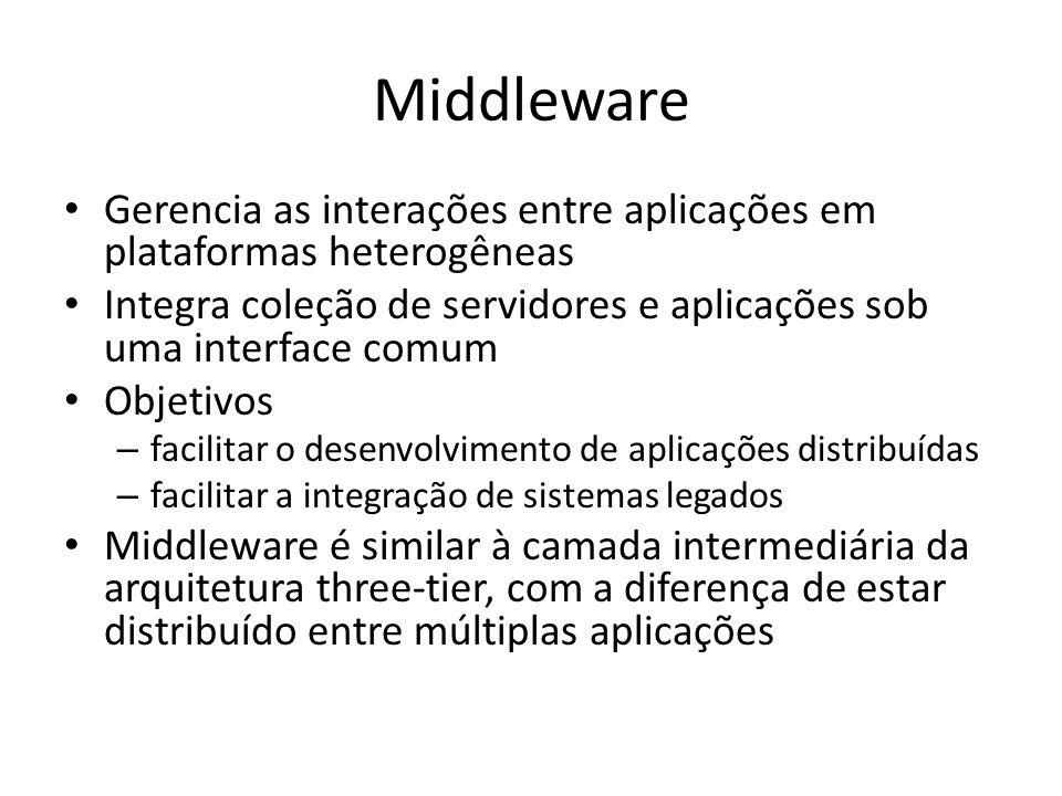 Middleware Gerencia as interações entre aplicações em plataformas heterogêneas Integra coleção de servidores e aplicações sob uma interface comum Objetivos – facilitar o desenvolvimento de aplicações distribuídas – facilitar a integração de sistemas legados Middleware é similar à camada intermediária da arquitetura three-tier, com a diferença de estar distribuído entre múltiplas aplicações